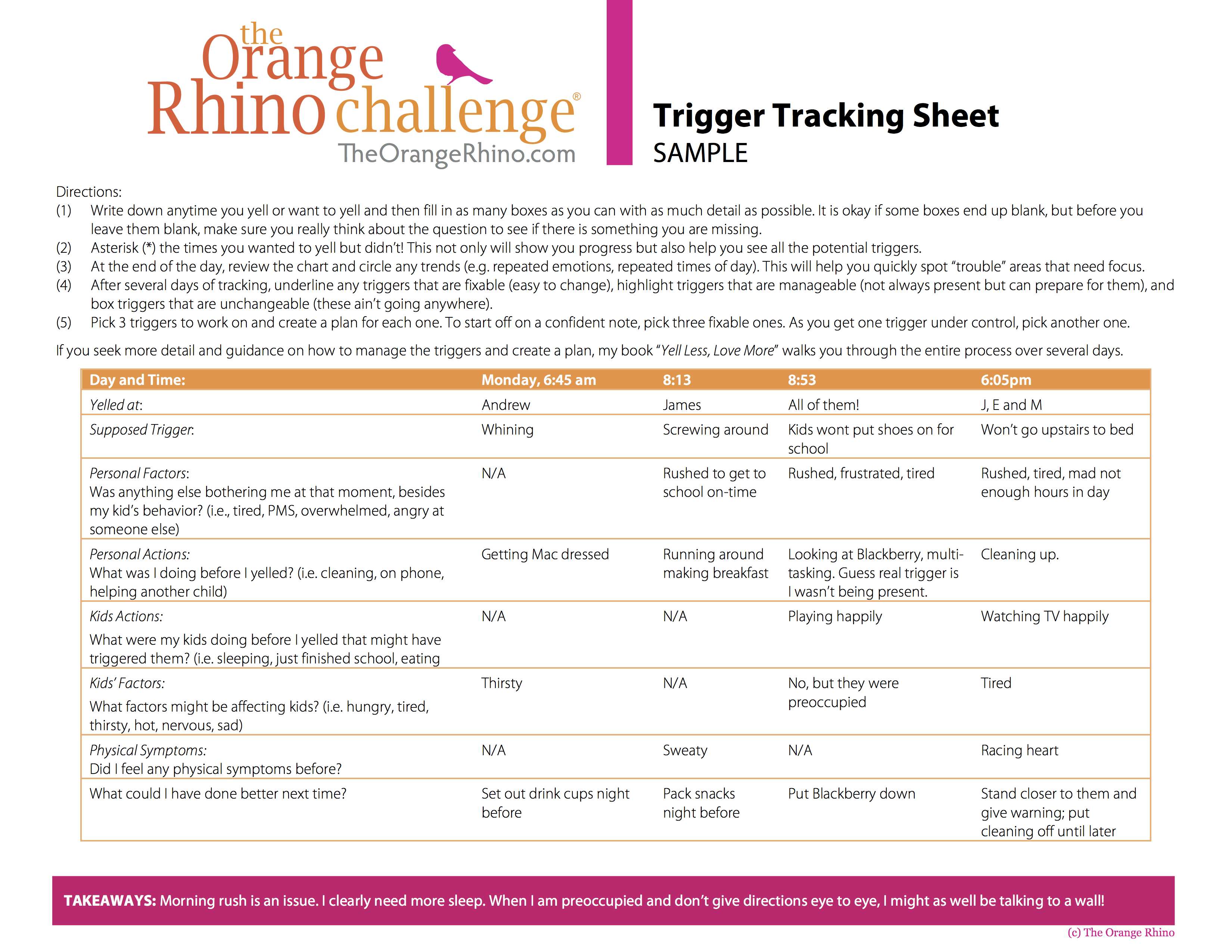 Orange Rhino Trigger Tracking Sheet Sample jpg